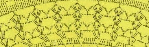 Szkoła Szydełkowania, spódnica na szydełku, crochet skirt