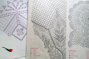 Szkoła Szydełkowania, Encyklopedia Szkoły Szydełkowania, jak czytać szydełkowe schematy, Encyklopedia SzSz